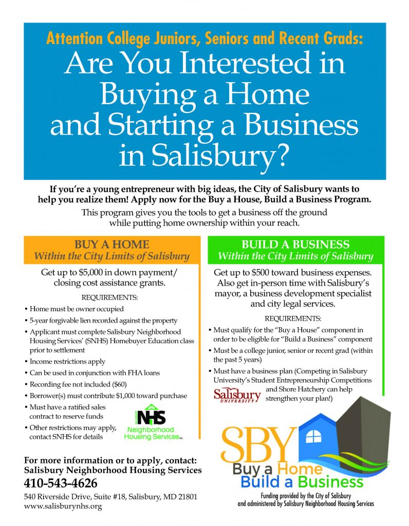 Buy a Home Build a Business
